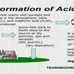 Acid-Rain-1950s-onwards
