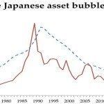 Nikkei-Bubble-1990